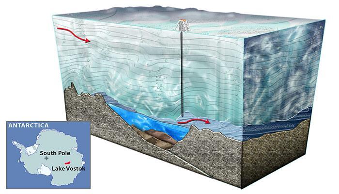 Lake_Vostok_unter_Eis
