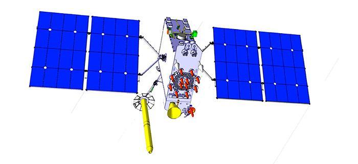 GLONASS-Modell