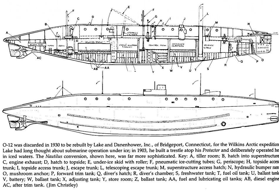 Pläne U-Boot Nautilus